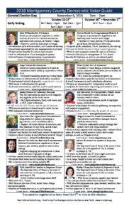 2018 latino voting guide in bay area – latinbayarea. Com.